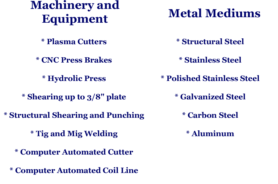 Fabrication and Metals List